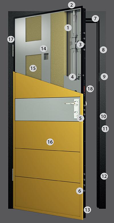 Технические характеристики дверей