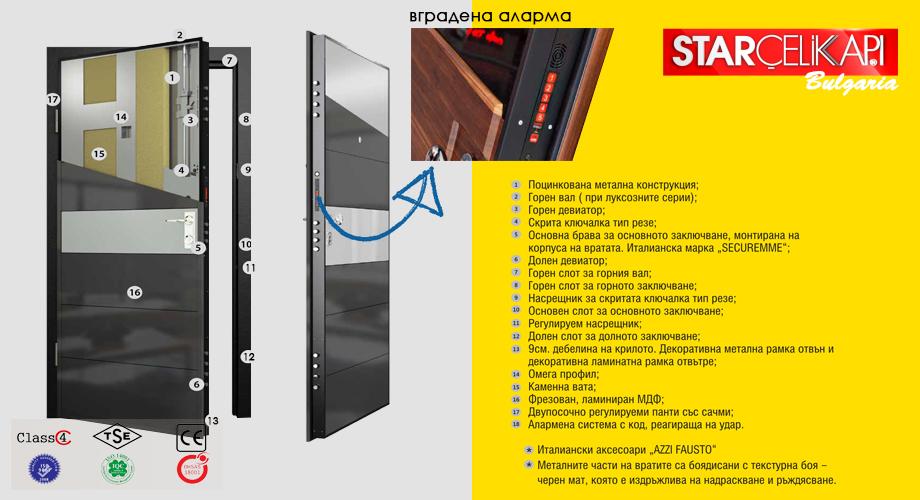 технически данни на врата Италиански стил R 727 HG Black / Gold